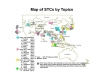 Map-of-STCs-by-Topics