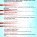 [Hepatology International]Top Published Articles 2019